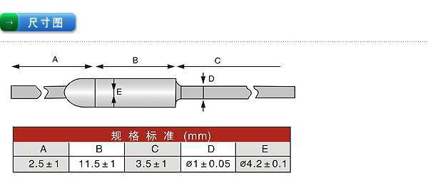 LEBAO温度保险丝/LEBAO temperature fuse